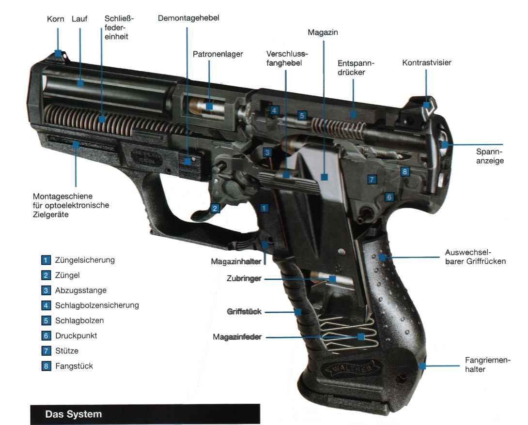 walther p99 mp44 diagram walther p99 diagram #2