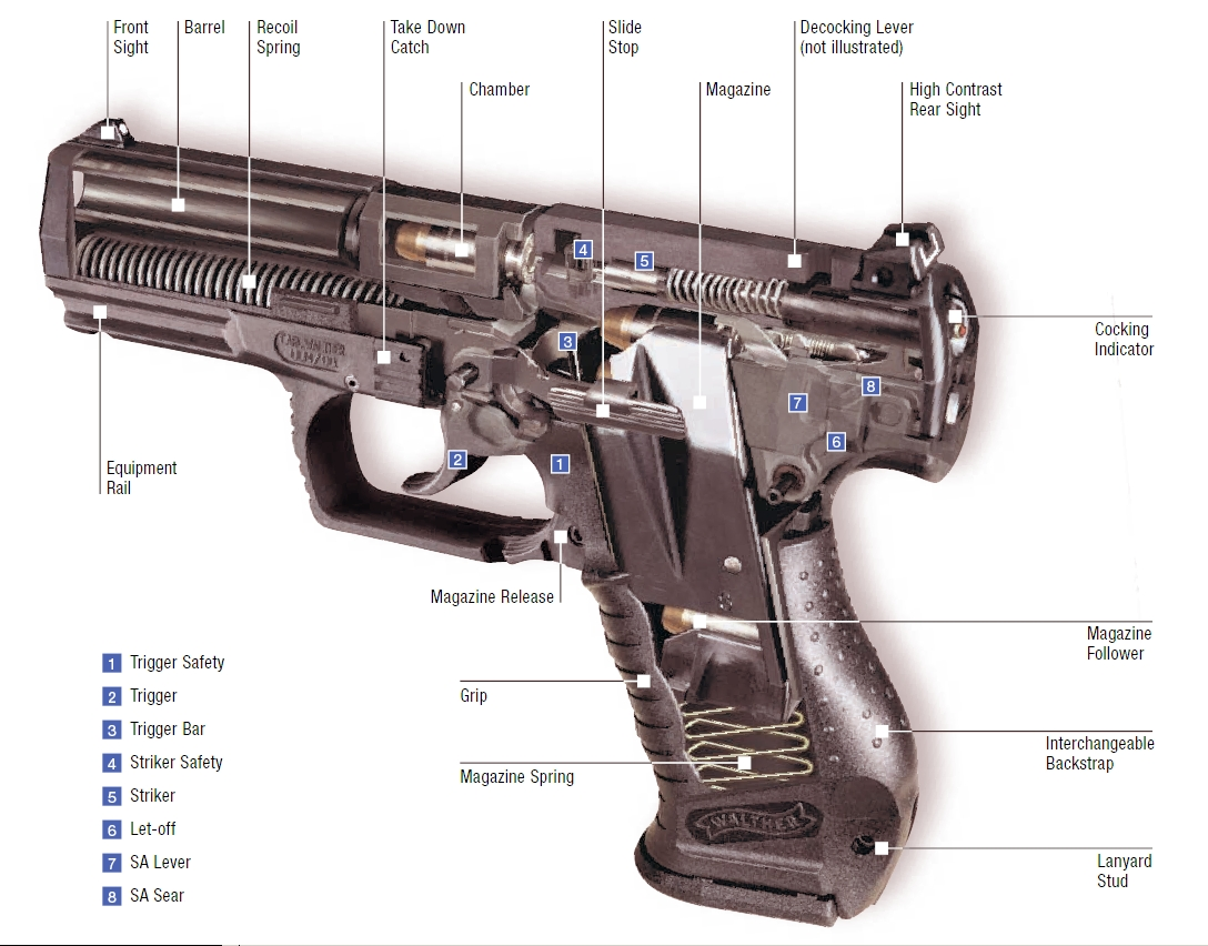 walther p99 manual service how to and user guide instructions u2022 rh taxibermuda co walther p99 manual safety walther p99 manual pdf